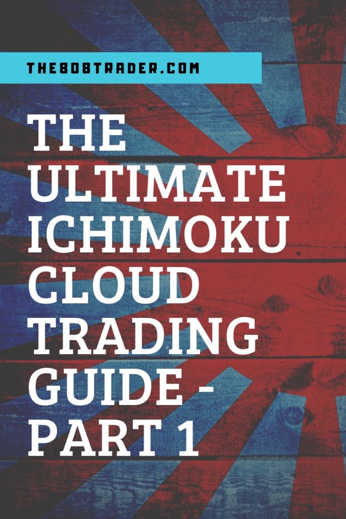 Ichimoku Kinko Hyo - Ichimoku Cloud